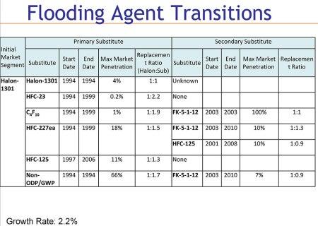modeling-emissions-pg11