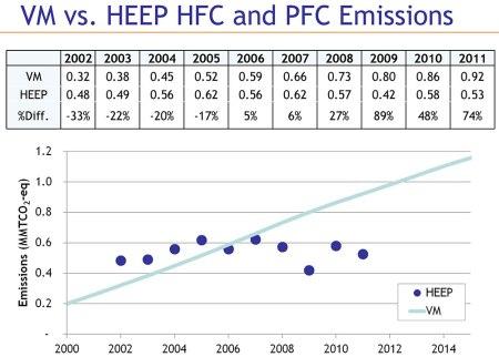 modeling-emissions-pg13