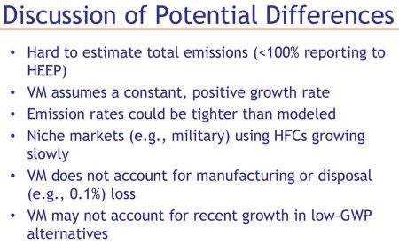 modeling-emissions-pg14