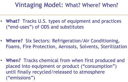 modeling-emissions-pg16
