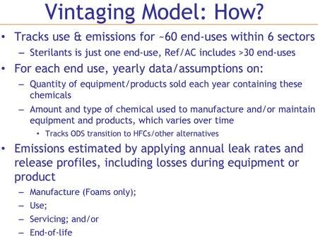 modeling-emissions-pg18