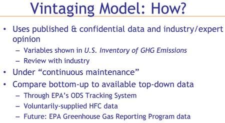 modeling-emissions-pg19