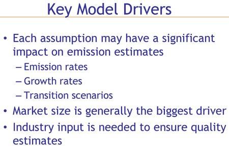 modeling-emissions-pg4