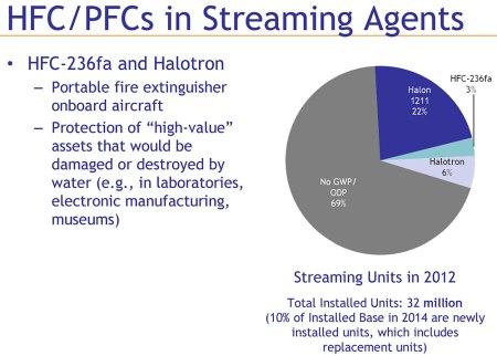 modeling-emissions-pg6