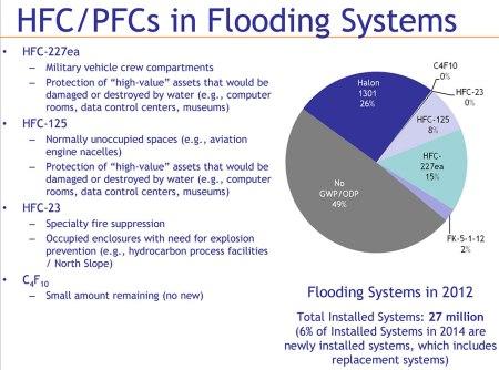 modeling-emissions-pg7