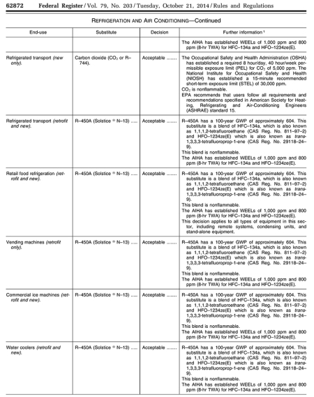 epa snap notice-page-010