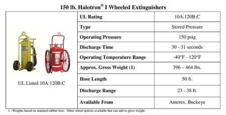 halotron1