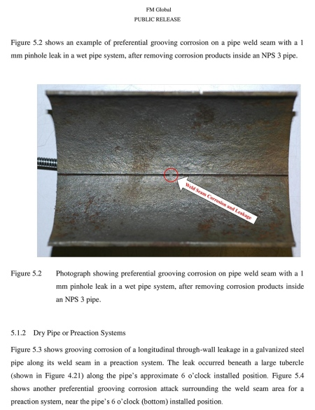 sprinklers-pg63