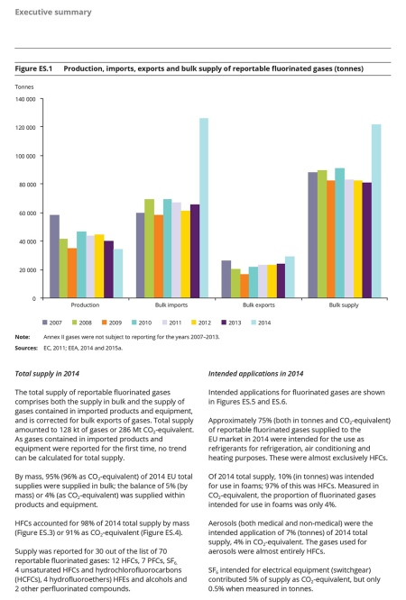 Fluorinated-greenhouse-gases-2014-page-008