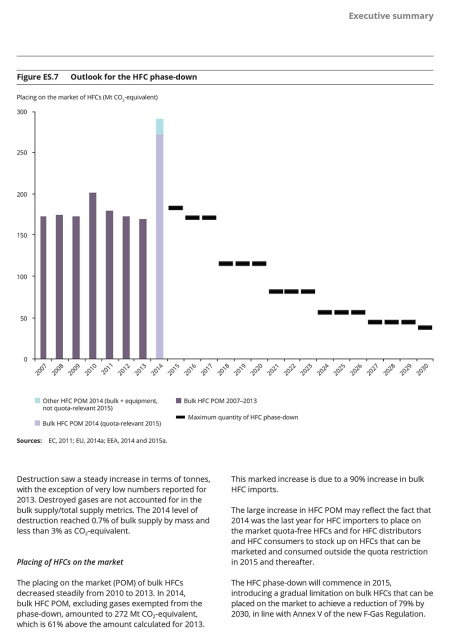 Fluorinated-greenhouse-gases-2014-page-011