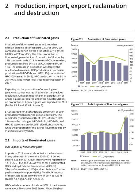 Fluorinated-greenhouse-gases-2014-page-017