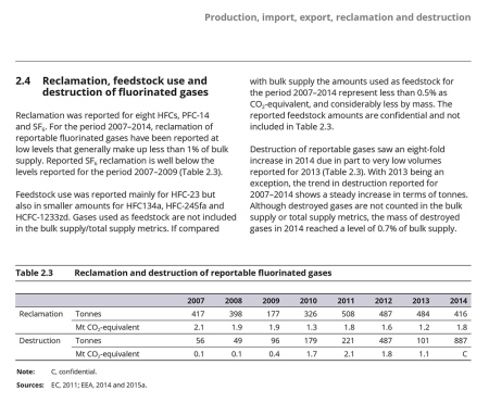Fluorinated-greenhouse-gases-2014-page-021