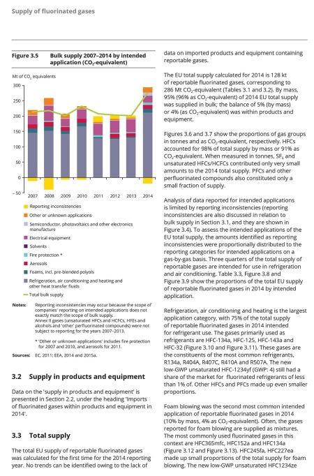 Fluorinated-greenhouse-gases-2014-page-024