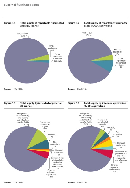 Fluorinated-greenhouse-gases-2014-page-026