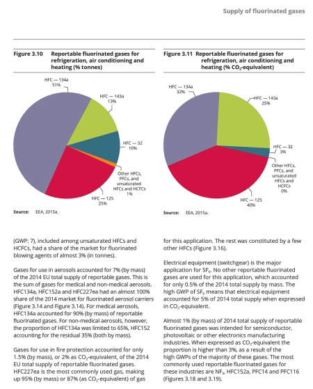 Fluorinated-greenhouse-gases-2014-page-027