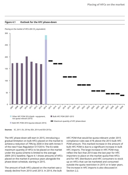 Fluorinated-greenhouse-gases-2014-page-031