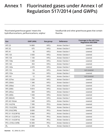 Fluorinated-greenhouse-gases-2014-page-034