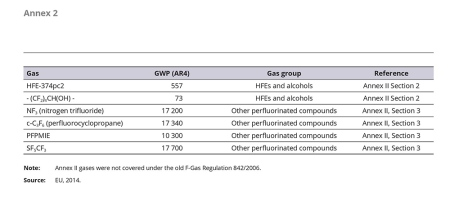 Fluorinated-greenhouse-gases-2014-page-036